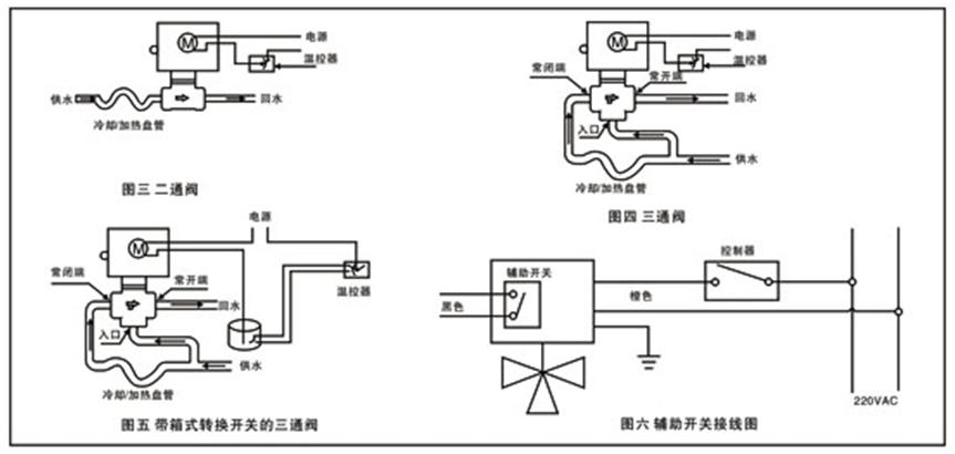 5 0.1 va7010-20 混合三通阀 g3/4 2.5 0.图片
